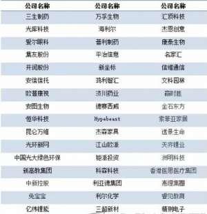 兔宝宝荣登福布斯亚洲中小上市企业榜单精密刀具